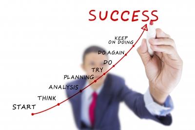 Първата стъпка към успешна копирайтинг практика